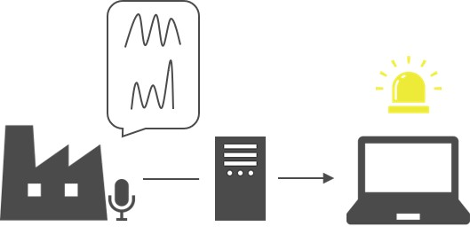 AI異音検知画像_自社運営(オンプレミス)型